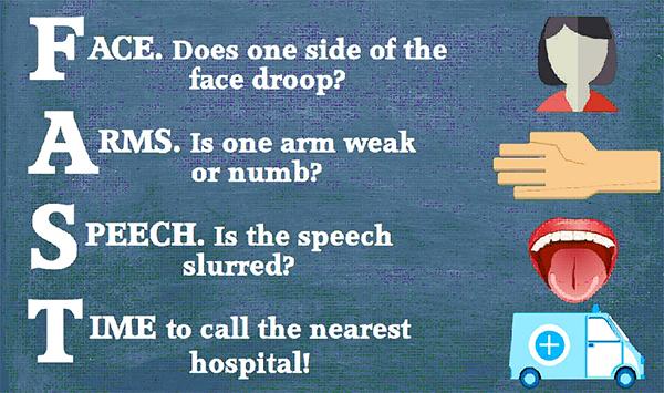 stroke-fast-abbreviation